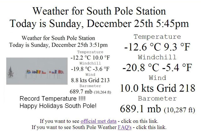 Sign that shows weather at South Pole.
