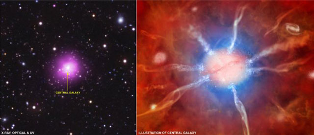 Images of galaxy cluster.